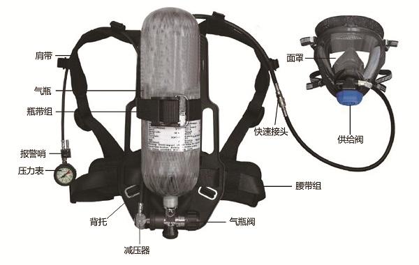 空呼器结构.jpg
